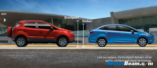 Ford_EcoSport_Production_Version_06