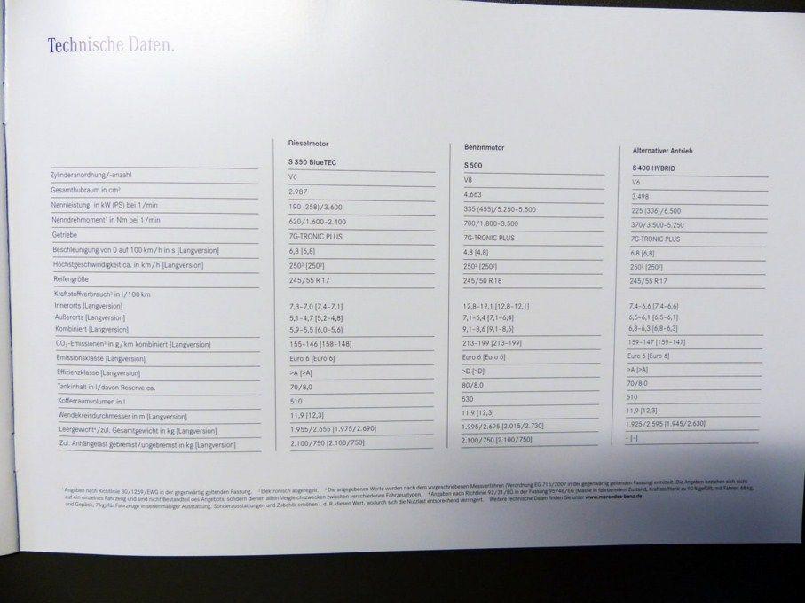 2014 Mercedes-Benz S-Class Brochure Variant Specifications