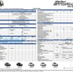 2015 Tata Safari Storme Spec Sheet