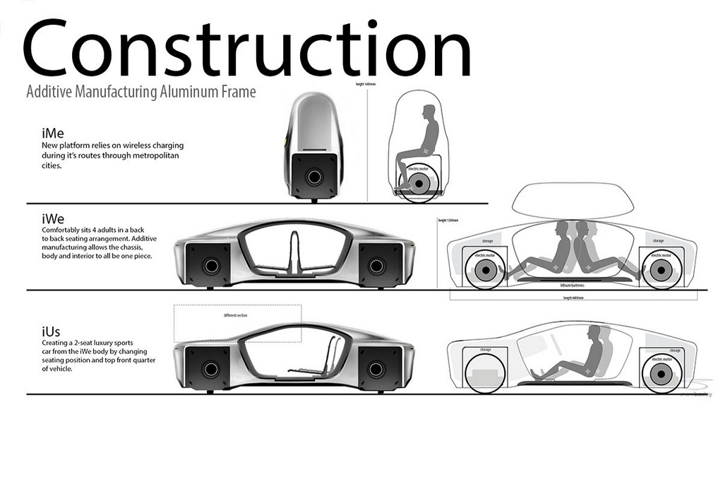 Apple i Go Car Construction