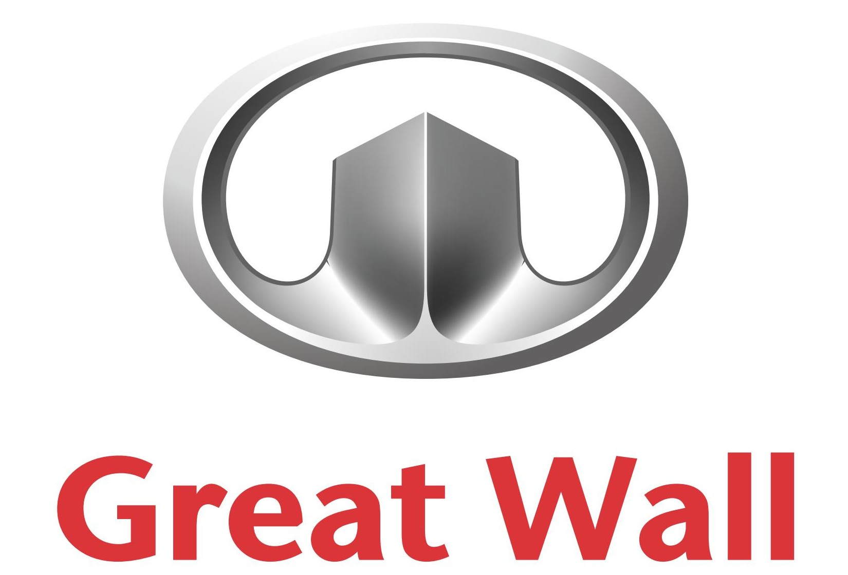Chinese Auto Firm Great Wall Plans India Entry Plus 8 More Motorbeam Harley Davidson Bikes