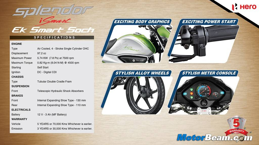 Hero Splendor iSmart Brochure