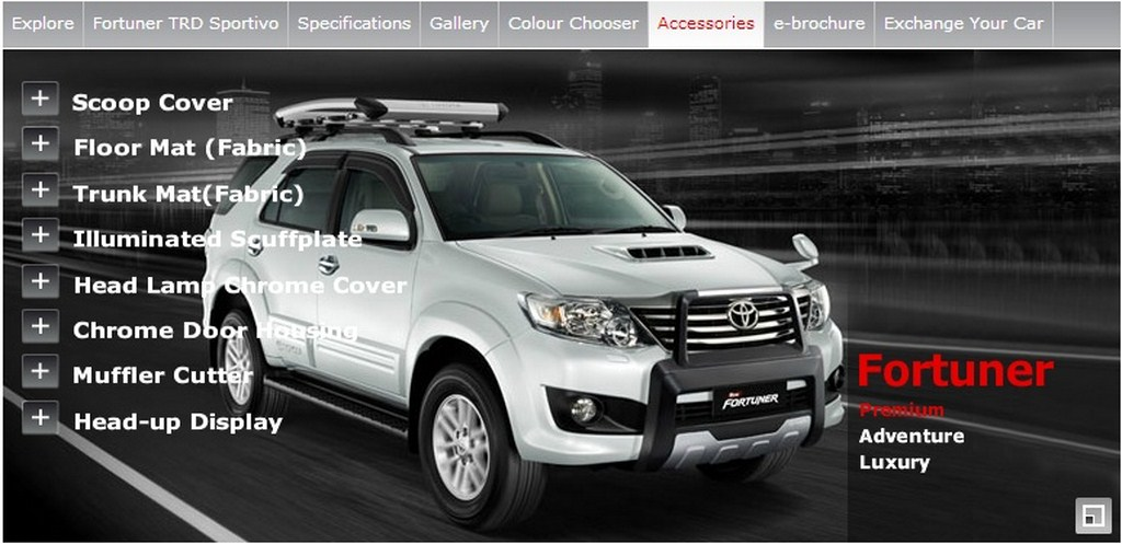 Toyota Fortuner Premium Accessories